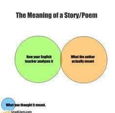 Poetry Explications - The Writing Center
